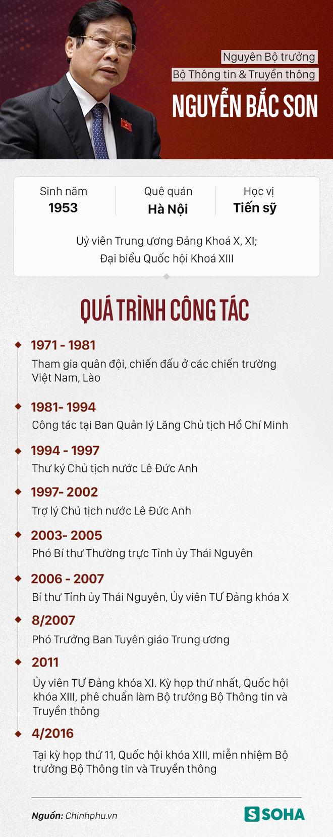 Cấp nào xử lý vi phạm của nguyên Bộ trưởng Nguyễn Bắc Son? - Ảnh 1.