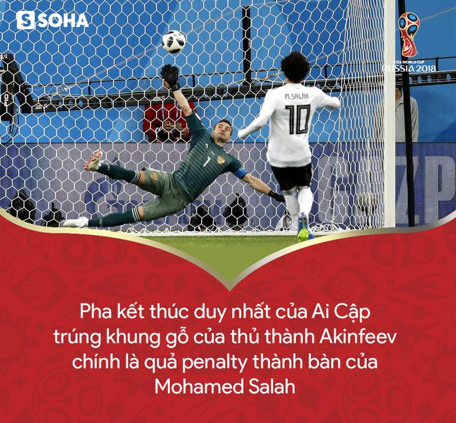 Trừ tình huống ngã kiếm penalty, Mohamed Salah chỉ là chú bù nhìn trên sân - Ảnh 2.