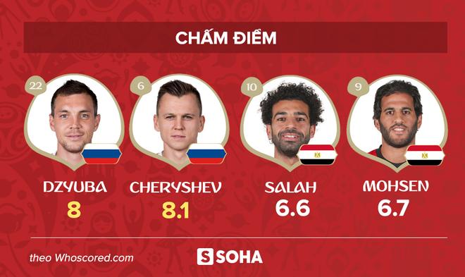Trừ tình huống ngã kiếm penalty, Mohamed Salah chỉ là chú bù nhìn trên sân - Ảnh 4.