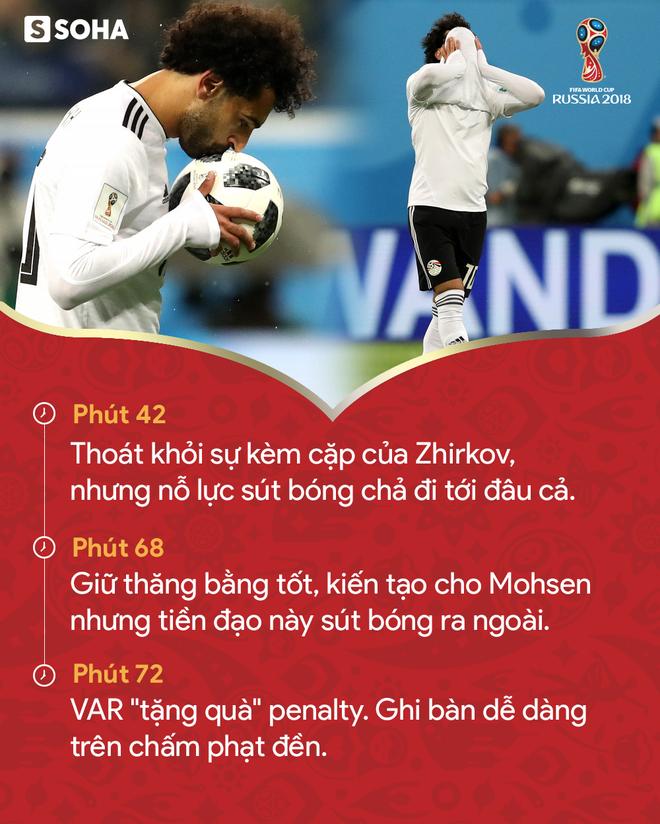 Trừ tình huống ngã kiếm penalty, Mohamed Salah chỉ là chú bù nhìn trên sân - Ảnh 6.