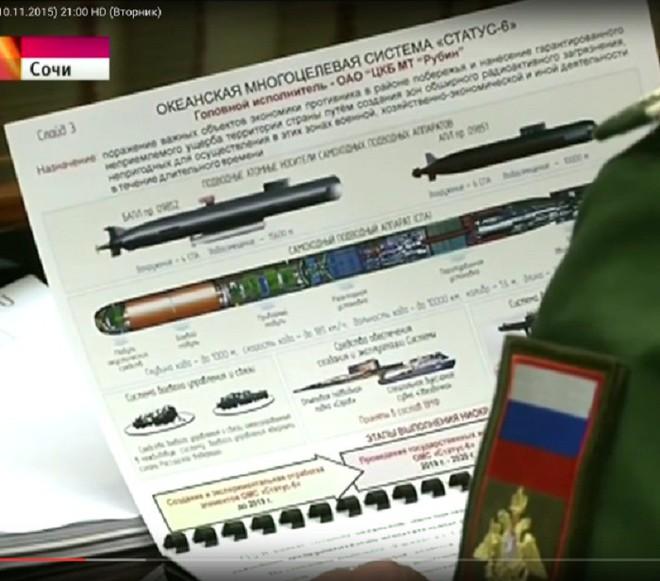 Sóng ngầm dưới đáy biển: Giải mã bí ẩn về lực lượng hải quân thứ hai của Nga - Ảnh 2.