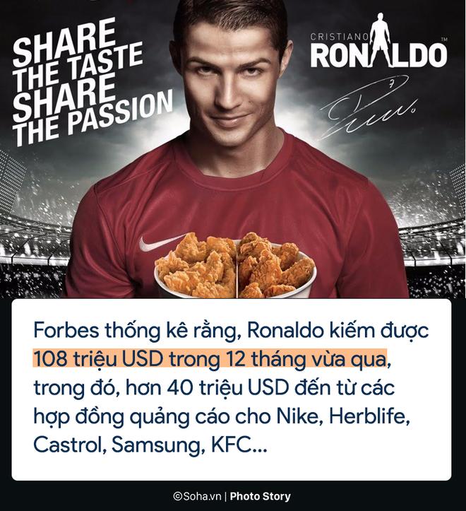 Cristiano Ronaldo kiếm và tiêu tiền như thế nào? - Ảnh 1.