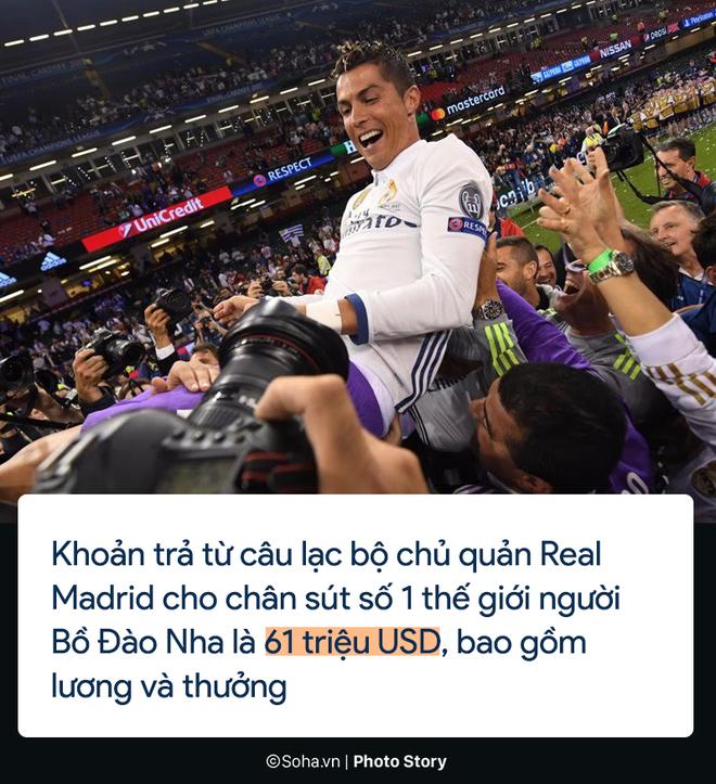 Cristiano Ronaldo kiếm và tiêu tiền như thế nào? - Ảnh 2.