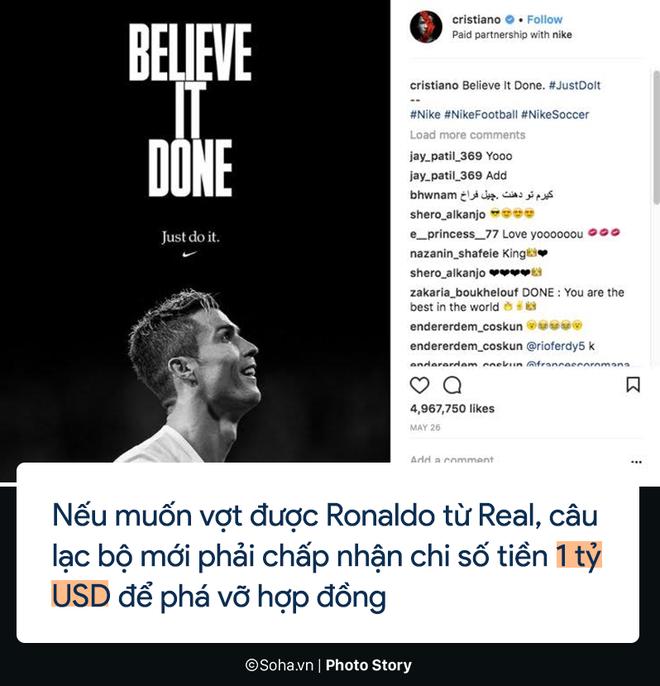 Cristiano Ronaldo kiếm và tiêu tiền như thế nào? - Ảnh 4.