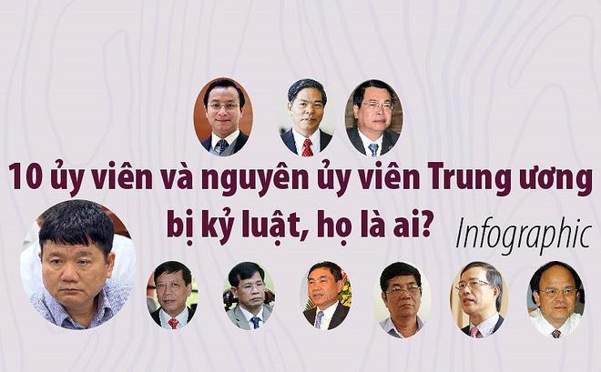 10 ủy viên và nguyên ủy viên Trung ương bị kỷ luật, họ là ai?