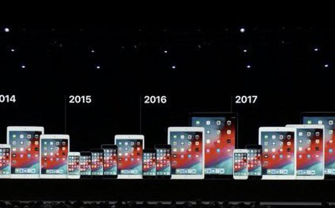 Vì sao bạn không nên cài iOS 12 lúc này?