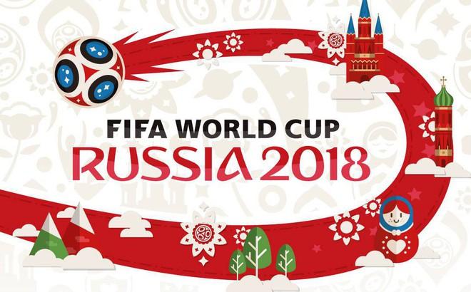 VTV lo ngại có thể mất bản quyền World Cup bất cứ lúc nào