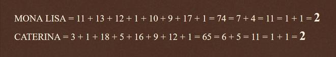 Phát hiện mật mã mới trong tác phẩm Mona Lisa của Da Vinci: Ẩn ý sau 500 năm mới hé lộ? - Ảnh 8.