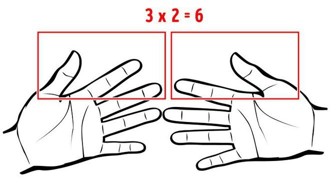 8 sự thật thú vị về cuộc sống khiến ai cũng ngỡ ngàng, số 6 biết rồi giơ tay làm thử luôn - Ảnh 8.
