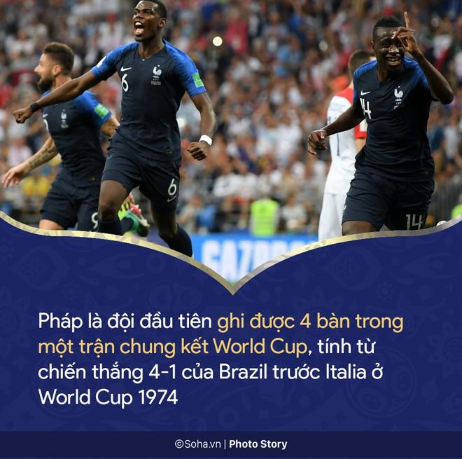 Những con số còn đọng lại sau trận chung kết World Cup 2018 - Ảnh 1.