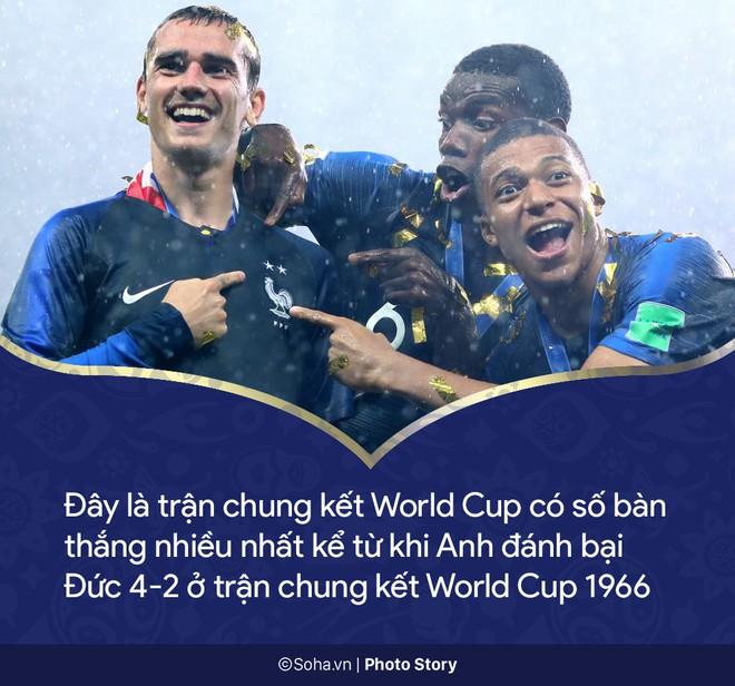 Những con số còn đọng lại sau trận chung kết World Cup 2018 - Ảnh 2.