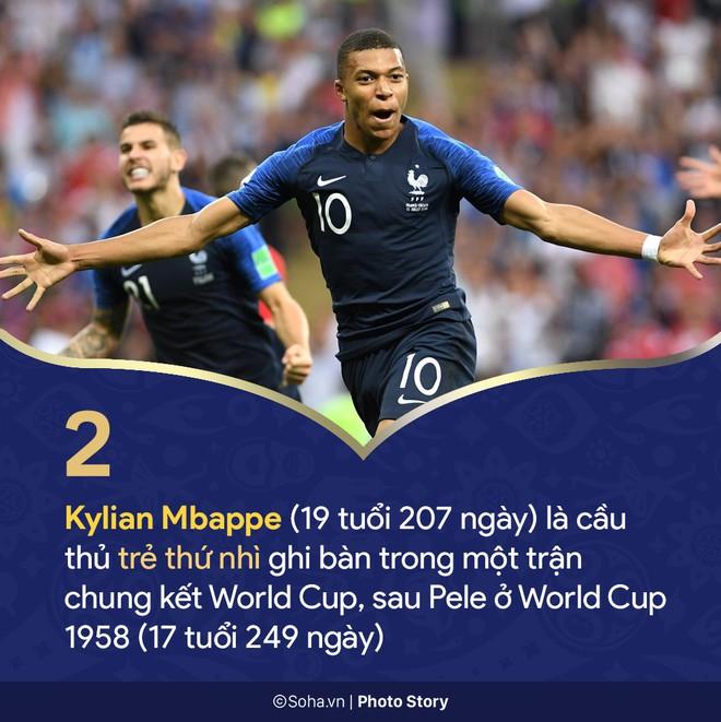 Những con số còn đọng lại sau trận chung kết World Cup 2018 - Ảnh 3.