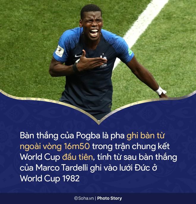 Những con số còn đọng lại sau trận chung kết World Cup 2018 - Ảnh 6.