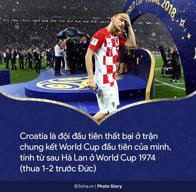 Những con số còn đọng lại sau trận chung kết World Cup 2018 - Ảnh 7.