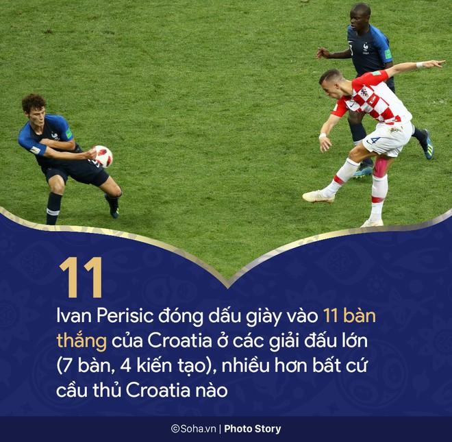 Những con số còn đọng lại sau trận chung kết World Cup 2018 - Ảnh 8.