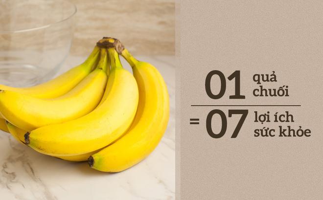 Mỗi ngày ăn 1 quả chuối: Cơ thể nhận về 7 tác dụng, nhiều bệnh tật được loại trừ