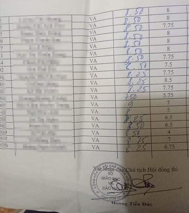 Nhiều thí sinh ở Sơn La bị nhập nhầm điểm thi môn Ngữ Văn - Ảnh 4.