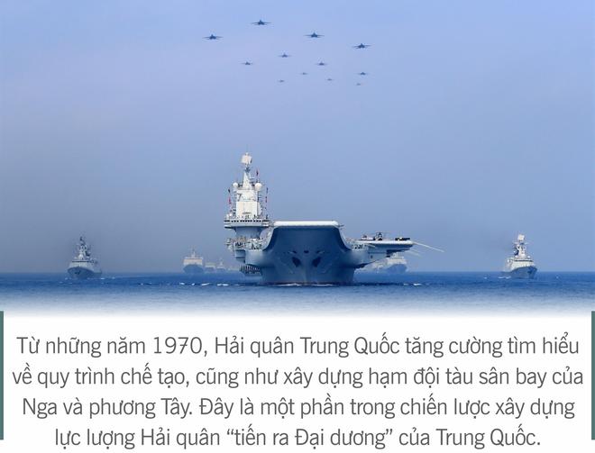 [Photo Story] 3 thương vụ vớ bở và 2 lần vồ hụt của Trung Quốc trên hành trình tự chế tạo tàu sân bay - Ảnh 1.