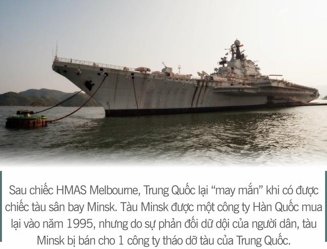 [Photo Story] 3 thương vụ vớ bở và 2 lần vồ hụt của Trung Quốc trên hành trình tự chế tạo tàu sân bay - Ảnh 5.