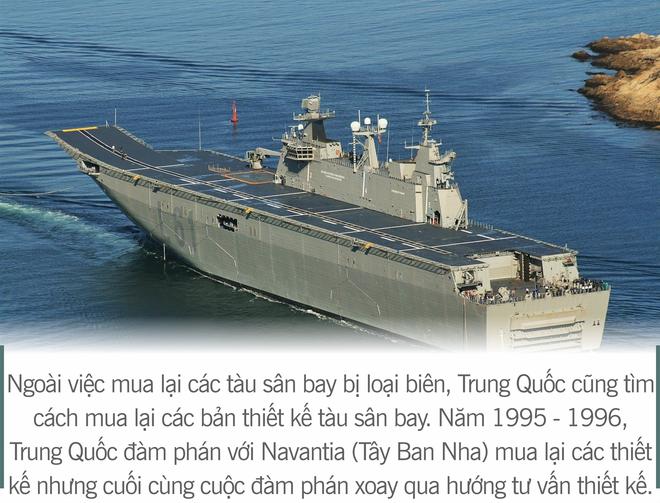 [Photo Story] 3 thương vụ vớ bở và 2 lần vồ hụt của Trung Quốc trên hành trình tự chế tạo tàu sân bay - Ảnh 9.