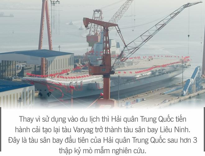 [Photo Story] 3 thương vụ vớ bở và 2 lần vồ hụt của Trung Quốc trên hành trình tự chế tạo tàu sân bay - Ảnh 11.