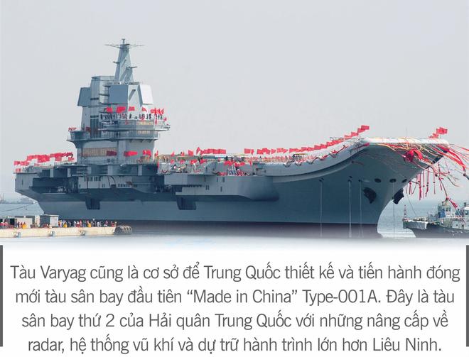 [Photo Story] 3 thương vụ vớ bở và 2 lần vồ hụt của Trung Quốc trên hành trình tự chế tạo tàu sân bay - Ảnh 13.