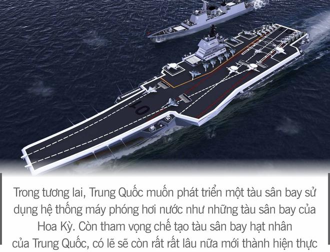 [Photo Story] 3 thương vụ vớ bở và 2 lần vồ hụt của Trung Quốc trên hành trình tự chế tạo tàu sân bay - Ảnh 14.