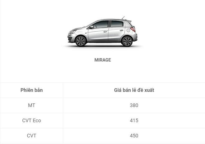 Nhiều xe hãng Mitsubishi nhập khẩu bất ngờ giảm giá chục triệu đồng - Ảnh 2.