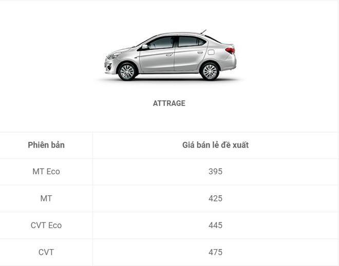 Nhiều xe hãng Mitsubishi nhập khẩu bất ngờ giảm giá chục triệu đồng - Ảnh 3.