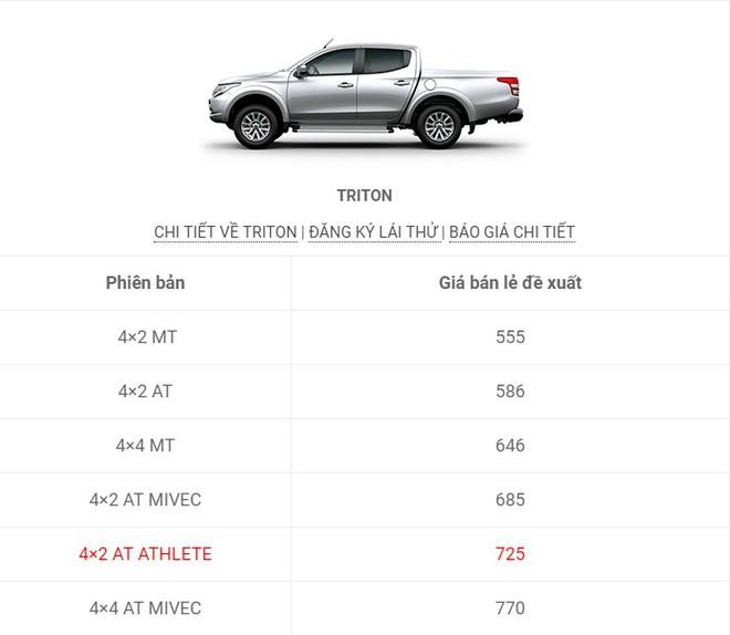 Nhiều xe hãng Mitsubishi nhập khẩu bất ngờ giảm giá chục triệu đồng - Ảnh 4.