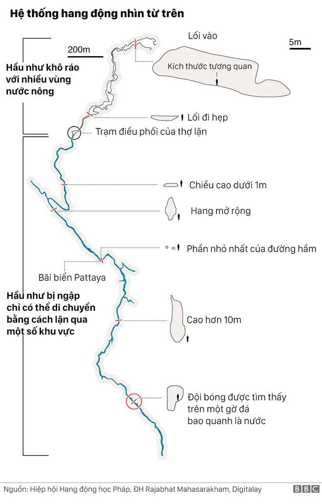 Đội bóng Thái Lan bị mắc kẹt: Bão lớn sắp ập tới, hàng trăm máy bơm chạy đua với trời - Ảnh 3.