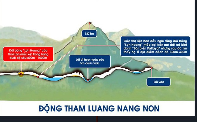 Infographic: Hành trình giải cứu đội bóng Thái Lan mắc kẹt trong hang