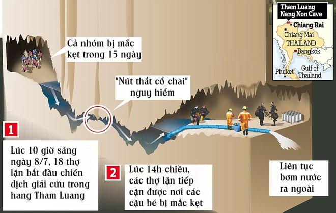 [CẬP NHẬT] Mưa như trút nước ở hang Tham Luang, chiến dịch cứu hộ chính thức tiếp tục - Ảnh 2.