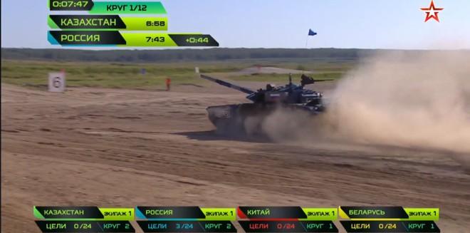 Kết quả mới nhất về trận chung kết tại Tank Biathlon 2018: Trung Quốc tuyệt vọng - Ảnh 13.