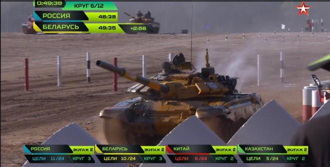 Kết quả mới nhất về trận chung kết tại Tank Biathlon 2018: Trung Quốc tuyệt vọng - Ảnh 21.