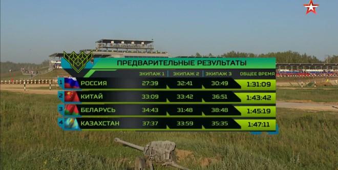 Kết quả mới nhất về trận chung kết tại Tank Biathlon 2018: Trung Quốc tuyệt vọng - Ảnh 33.