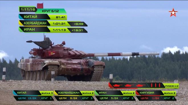 Bán kết Tank Biathlon 2018 - Xe tăng TQ gặp sự cố lăn đùng ra chết giữa đường đua! - Ảnh 44.