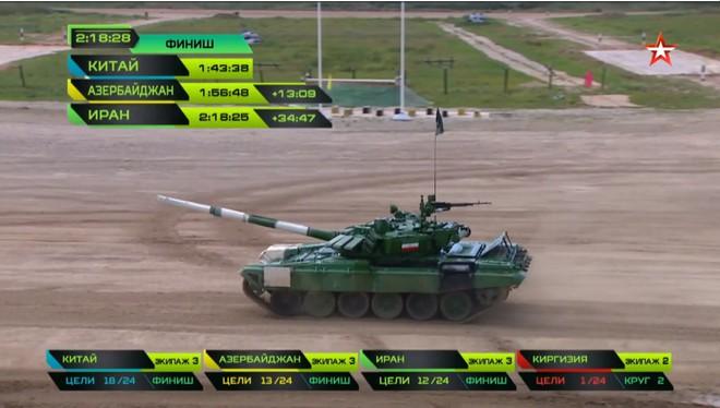 Bán kết Tank Biathlon 2018 - Xe tăng TQ gặp sự cố lăn đùng ra chết giữa đường đua! - Ảnh 54.