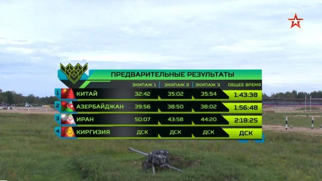 Bán kết Tank Biathlon 2018 - Xe tăng TQ gặp sự cố lăn đùng ra chết giữa đường đua! - Ảnh 56.
