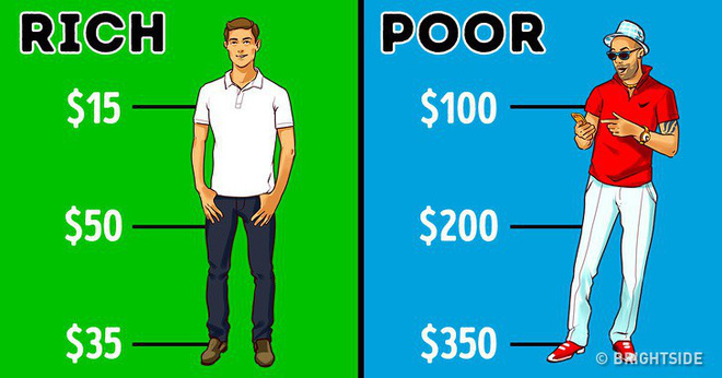 Những quy tắc sống như một người giàu có mà ai cũng nên học theo để đạt được thành công - Ảnh 8.