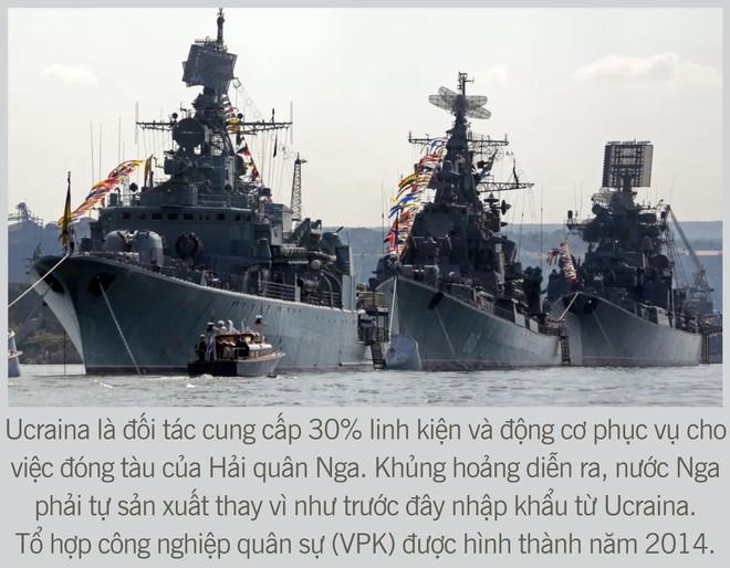 [Photo Story] Nga lột xác hải quân, biến Hạm đội Biển Đen thành lực lượng không thể bị đánh bại - Ảnh 3.