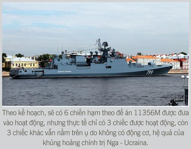 [Photo Story] Nga lột xác hải quân, biến Hạm đội Biển Đen thành lực lượng không thể bị đánh bại - Ảnh 6.
