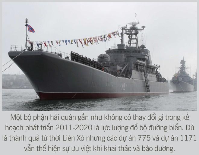 [Photo Story] Nga lột xác hải quân, biến Hạm đội Biển Đen thành lực lượng không thể bị đánh bại - Ảnh 15.