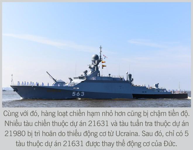 [Photo Story] Nga lột xác hải quân, biến Hạm đội Biển Đen thành lực lượng không thể bị đánh bại - Ảnh 7.