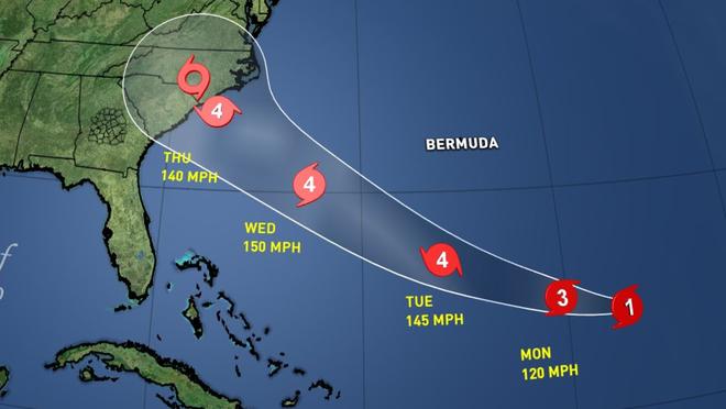 CNN: 4 yếu tố biến Florence trở thành siêu bão khó lường, mạnh nhất trong gần 3 thập kỷ - Ảnh 5.