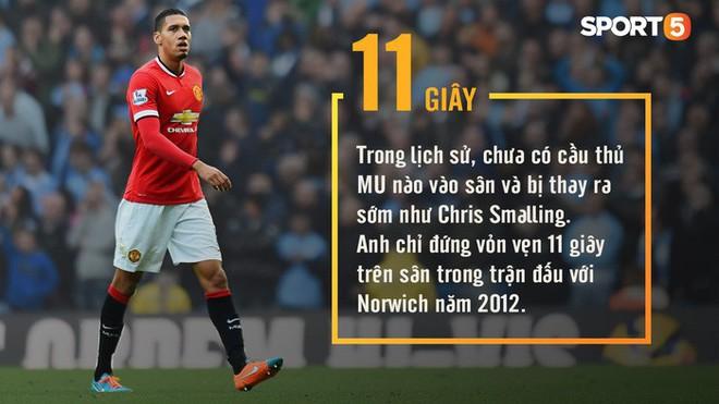 Những con số thú vị có thể bạn chưa biết về Manchester United - Ảnh 2.