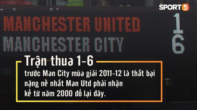 Những con số thú vị có thể bạn chưa biết về Manchester United - Ảnh 7.