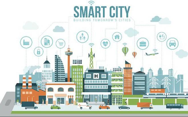 Ứng dụng công nghệ blockchain để xây dựng thành phố thông minh