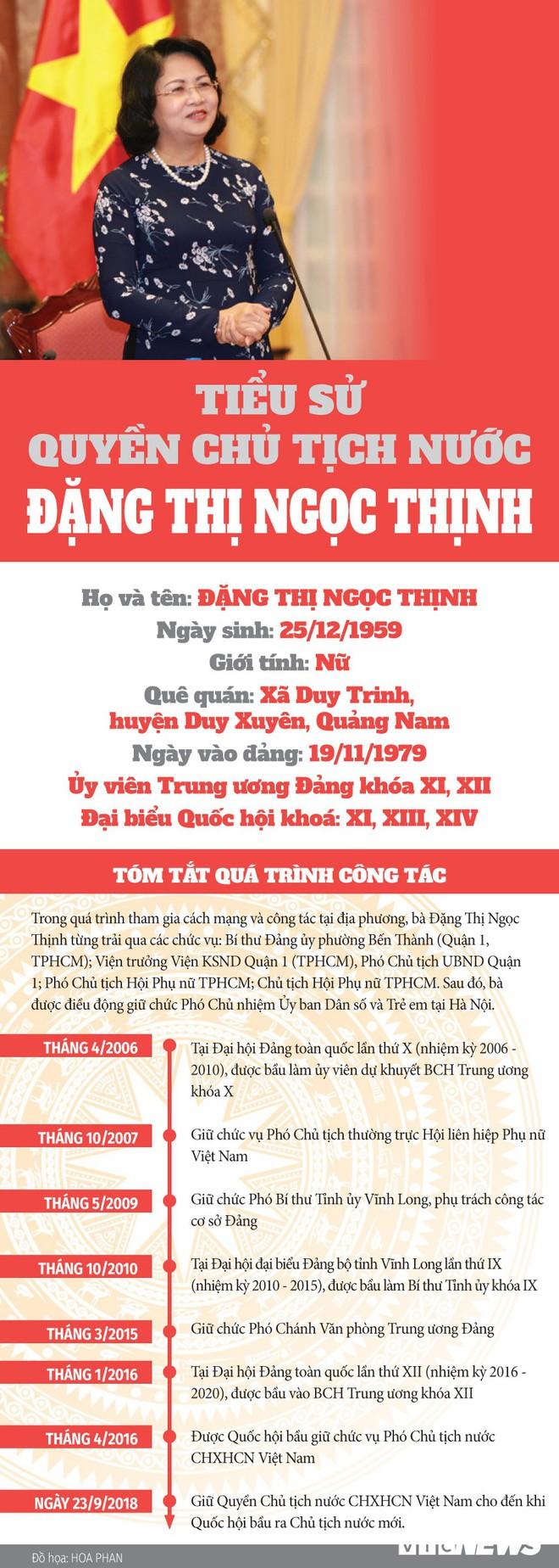 Infographic: Tóm tắt tiểu sử quyền Chủ tịch nước Đặng Thị Ngọc Thịnh - Ảnh 1.