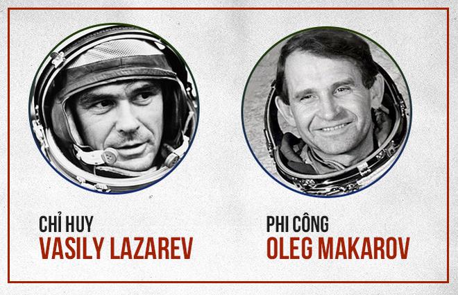 Phút cận tử kinh hoàng của Anh hùng Liên Xô: Những gì họ trải qua còn đáng sợ hơn cái chết - Ảnh 1.